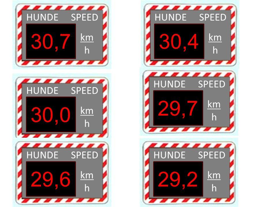 HUNDE SPEED km h 30,7 HUNDE SPEED km h 30,4 HUNDE SPEED km h 30,0 HUNDE SPEED km h 29,7 HUNDE SPEED km h 29,6 HUNDE SPEED km h 29,2