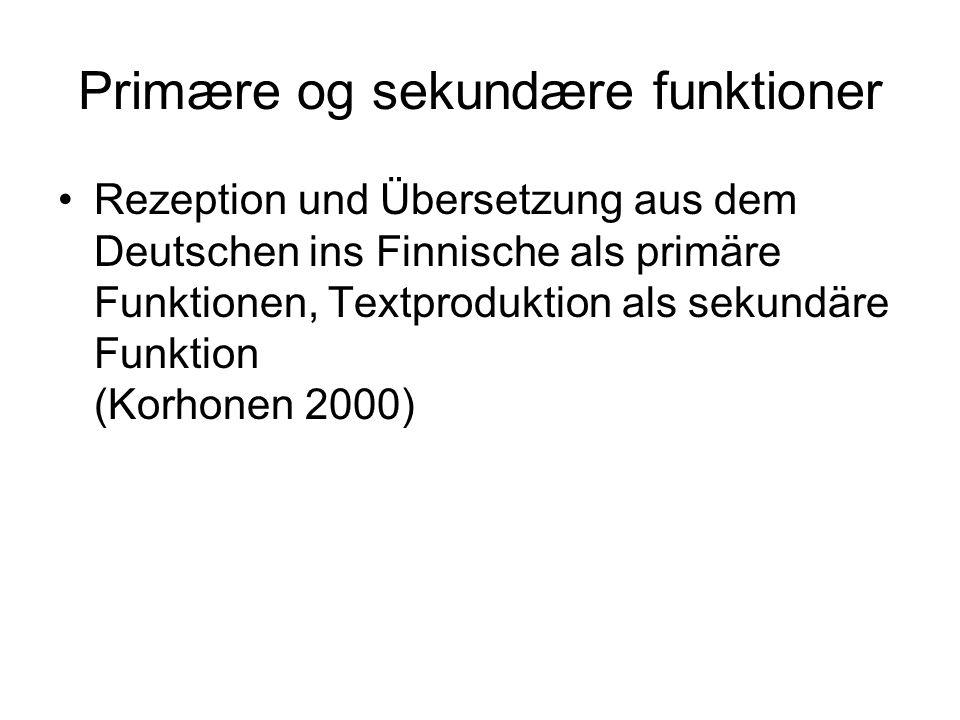 Primære og sekundære funktioner Rezeption und Übersetzung aus dem Deutschen ins Finnische als primäre Funktionen, Textproduktion als sekundäre Funktio