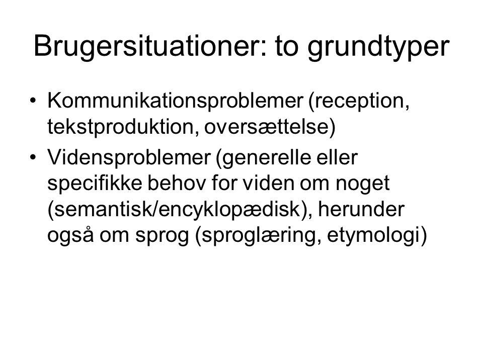Brugersituationer: to grundtyper Kommunikationsproblemer (reception, tekstproduktion, oversættelse) Vidensproblemer (generelle eller specifikke behov