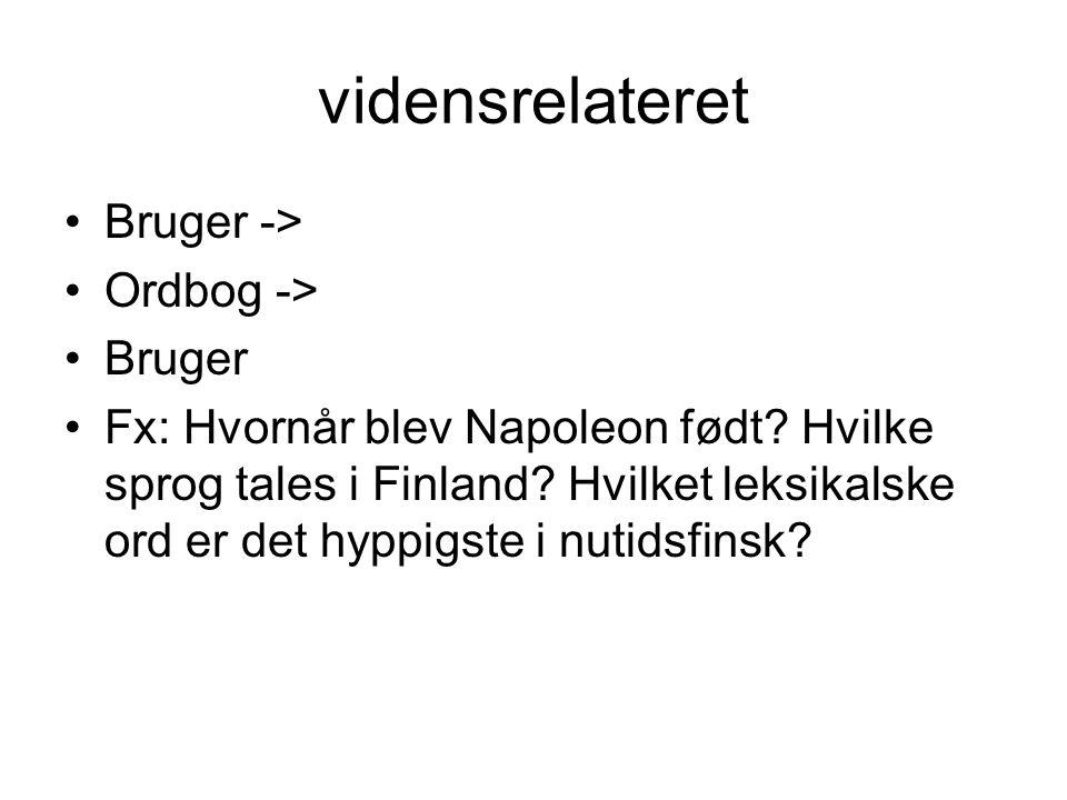 vidensrelateret Bruger -> Ordbog -> Bruger Fx: Hvornår blev Napoleon født? Hvilke sprog tales i Finland? Hvilket leksikalske ord er det hyppigste i nu