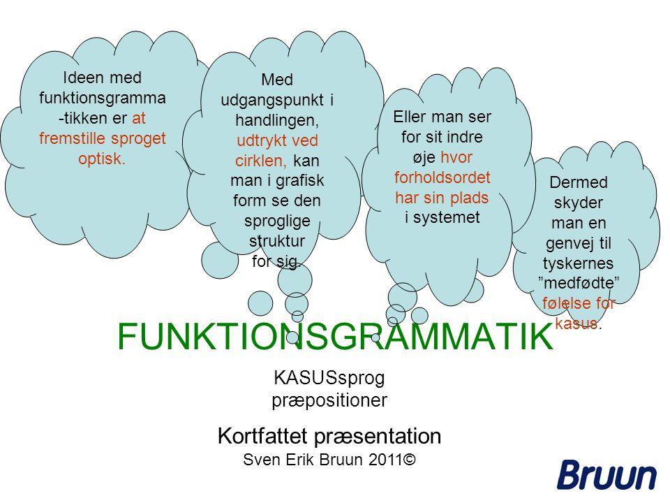 FUNKTIONSGRAMMATIK Ideen med funktionsgramma -tikken er at fremstille sproget optisk. Med udgangspunkt i handlingen, udtrykt ved cirklen, kan man i gr