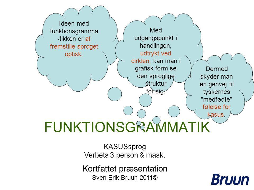 FUNKTIONSGRAMMATIK Ideen med funktionsgramma -tikken er at fremstille sproget optisk.