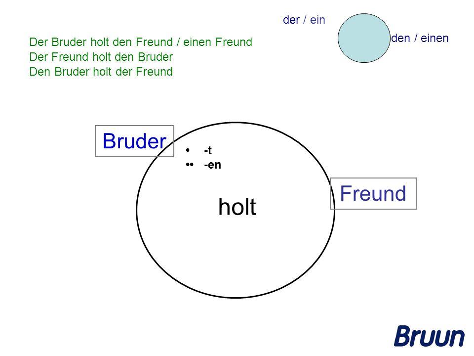 holt Bruder der / ein den / einen Freund Der Freund holt den Bruder Der Bruder holt den Freund / einen Freund Den Bruder holt der Freund -t -en