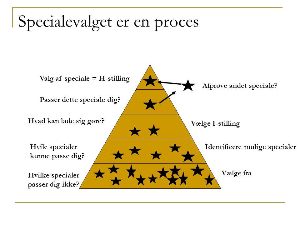 Specialevalget er en proces Hvilke specialer passer dig ikke.