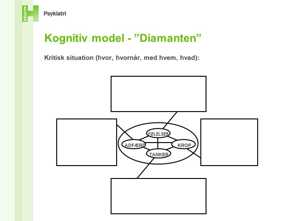 Kognitiv model - Diamanten Kritisk situation (hvor, hvornår, med hvem, hvad): KROP TANKER ADFÆRD FØLELSER