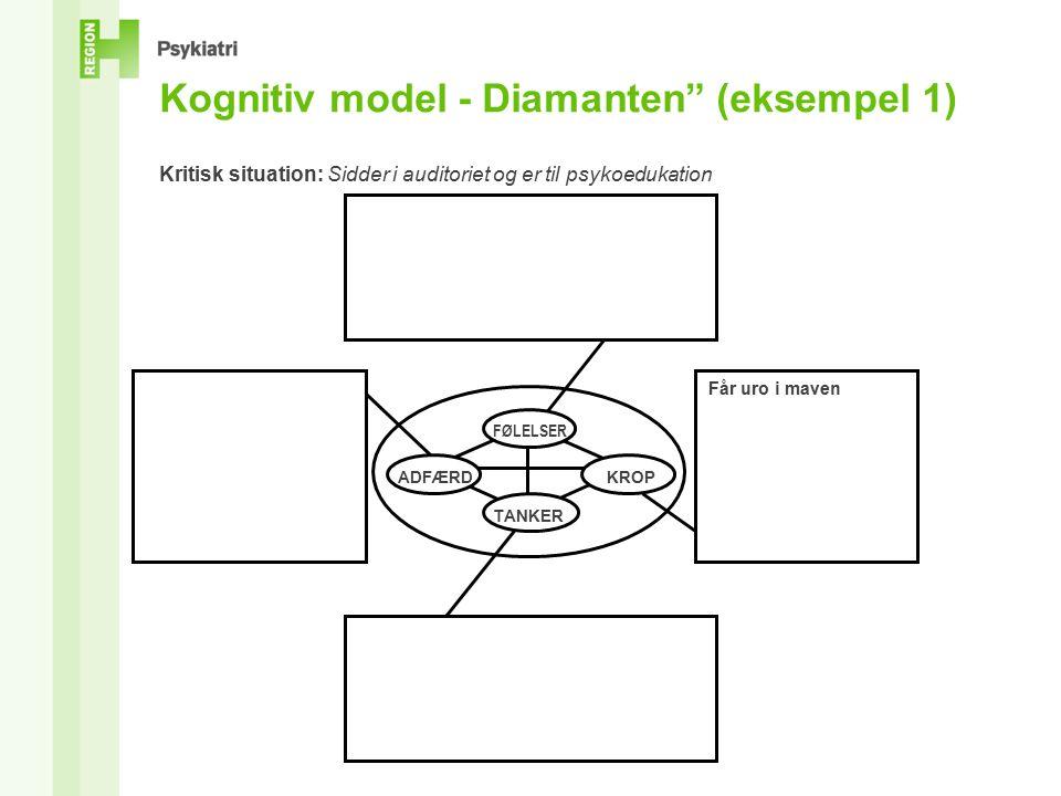 Kognitiv model - Diamanten (eksempel 1) Kritisk situation: Sidder i auditoriet og er til psykoedukation KROP TANKER ADFÆRD FØLELSER Får uro i maven