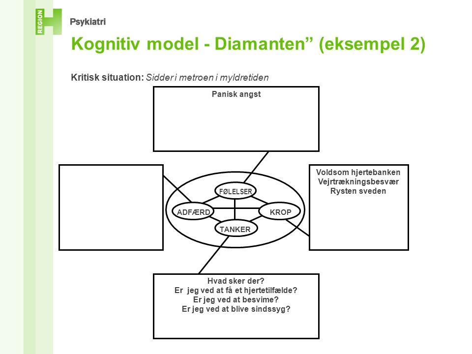 Kognitiv model - Diamanten (eksempel 2) Kritisk situation: Sidder i metroen i myldretiden Voldsom hjertebanken Vejrtrækningsbesvær Rysten sveden Panisk angst Hvad sker der.