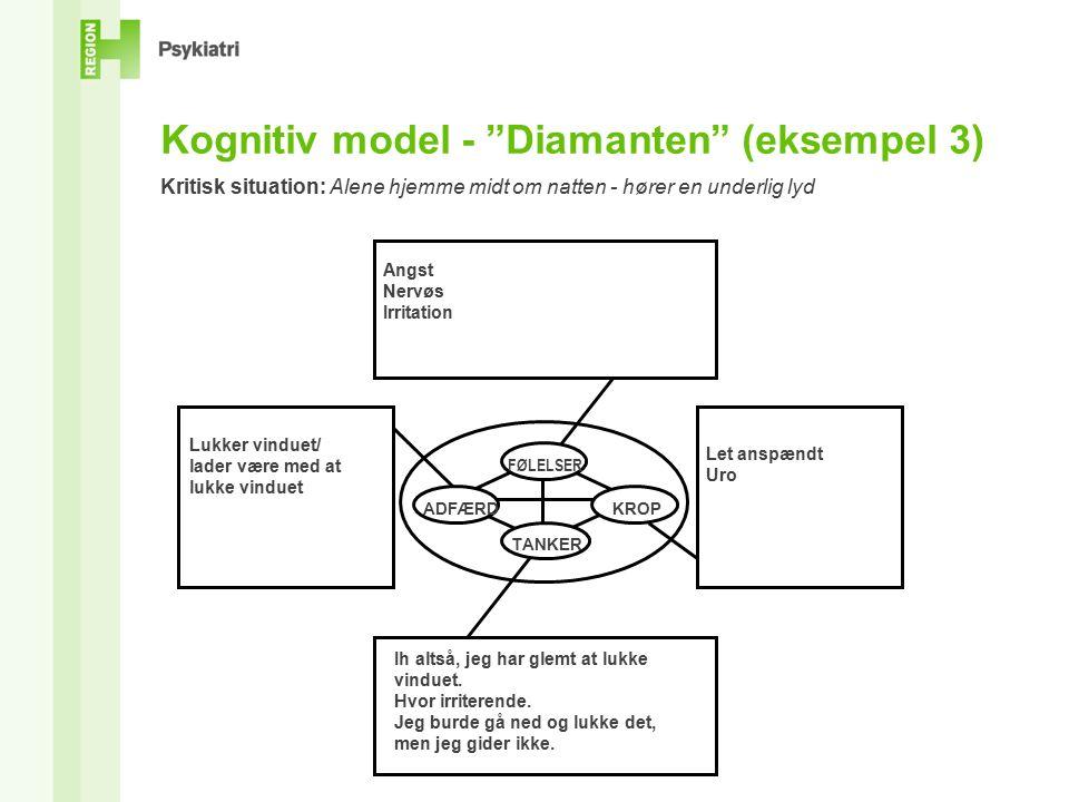 Kognitiv model - Diamanten (eksempel 3) Kritisk situation: Alene hjemme midt om natten - hører en underlig lyd KROP TANKER ADFÆRD FØLELSER Ih altså, jeg har glemt at lukke vinduet.