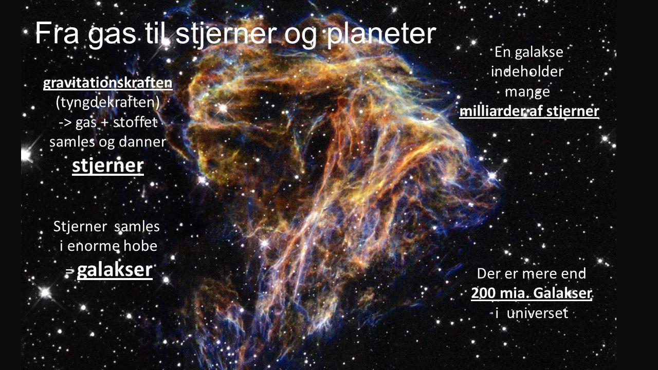 Fra gas til stjerner og planeter gravitationskraften (tyngdekraften) -> gas + stoffet samles og danner stjerner Stjerner samles i enorme hobe = galakser En galakse indeholder mange milliarder af stjerner Der er mere end 200 mia.