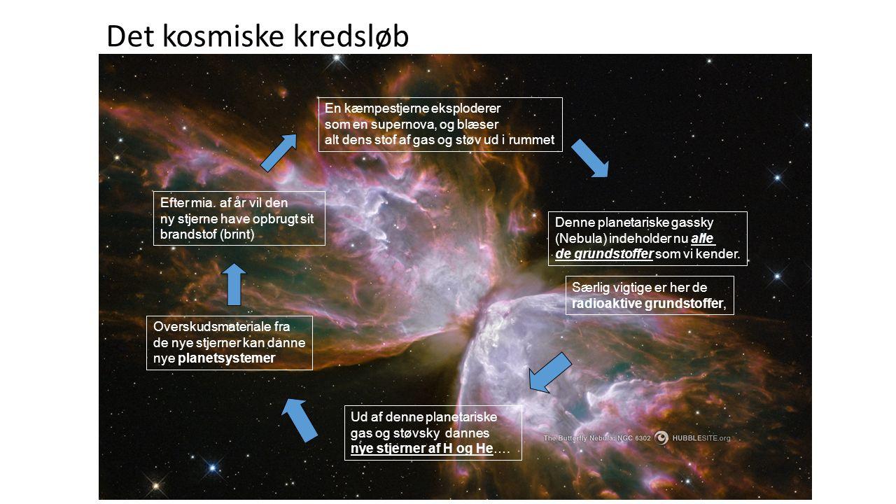 En kæmpestjerne eksploderer som en supernova, og blæser alt dens stof af gas og støv ud i rummet Denne planetariske gassky (Nebula) indeholder nu alle de grundstoffer som vi kender.