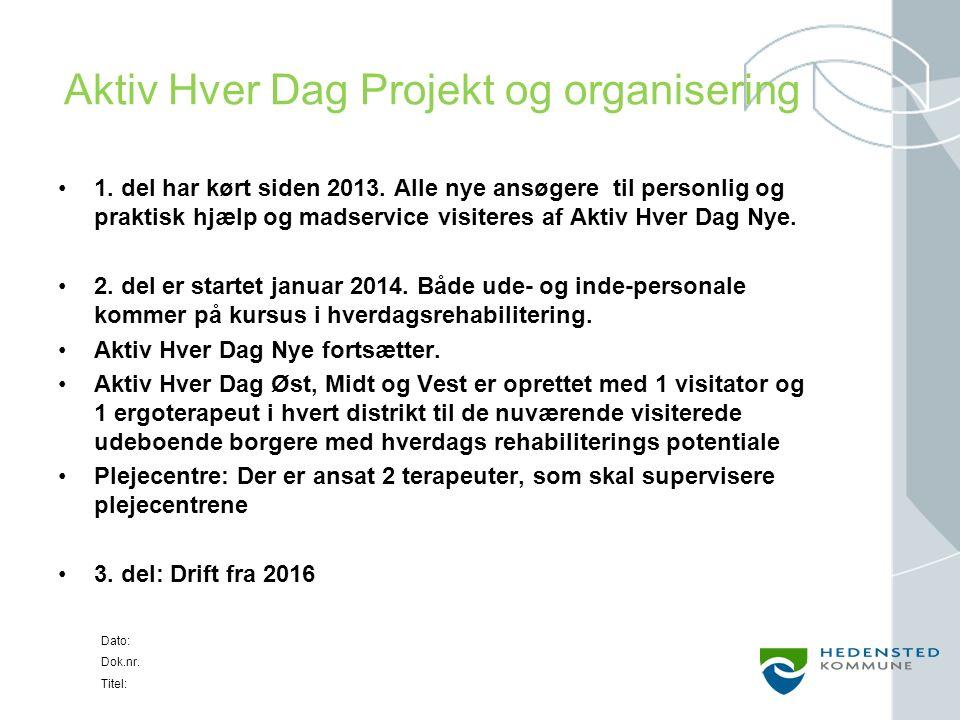Dato: Dok.nr. Titel: Aktiv Hver Dag Projekt og organisering 1.