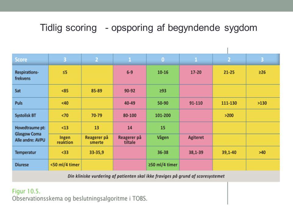 Tidlig scoring - opsporing af begyndende sygdom