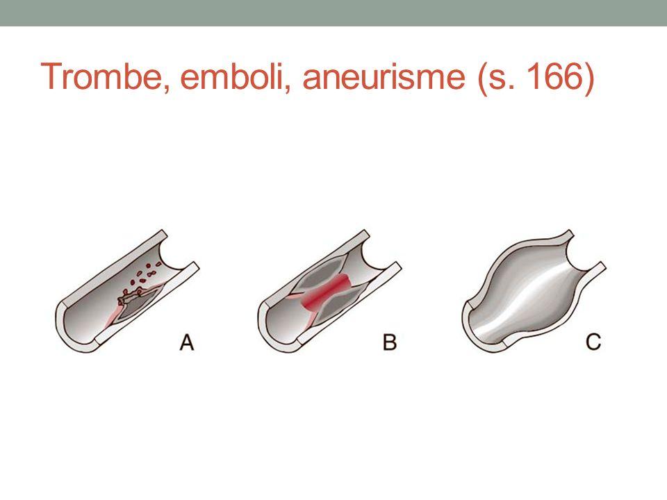 Trombe, emboli, aneurisme (s. 166)