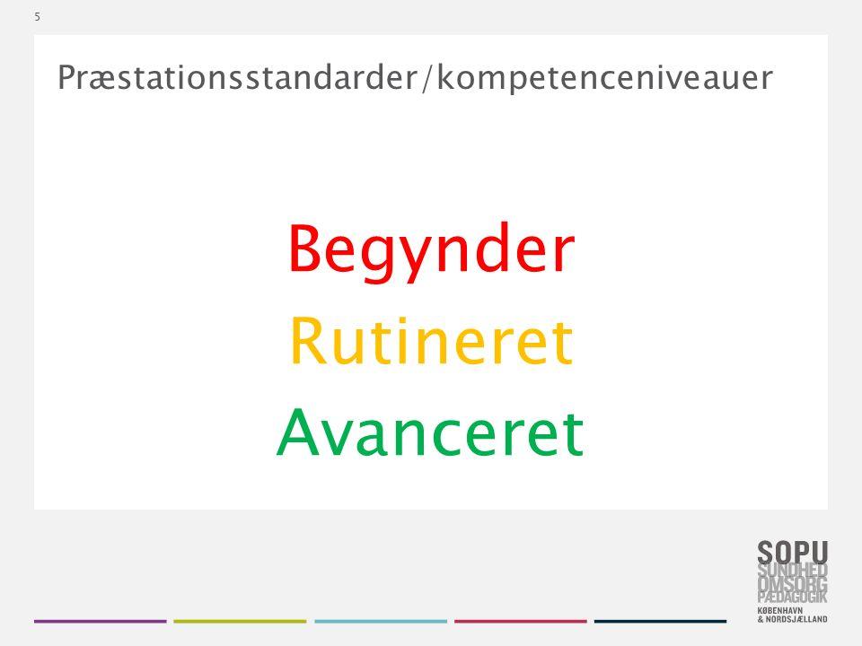 Tekstslide med bullets Brug 'Forøge / Formindske indryk' for at skifte mellem de forskellige niveauer 5 Præstationsstandarder/kompetenceniveauer Begynder Rutineret Avanceret