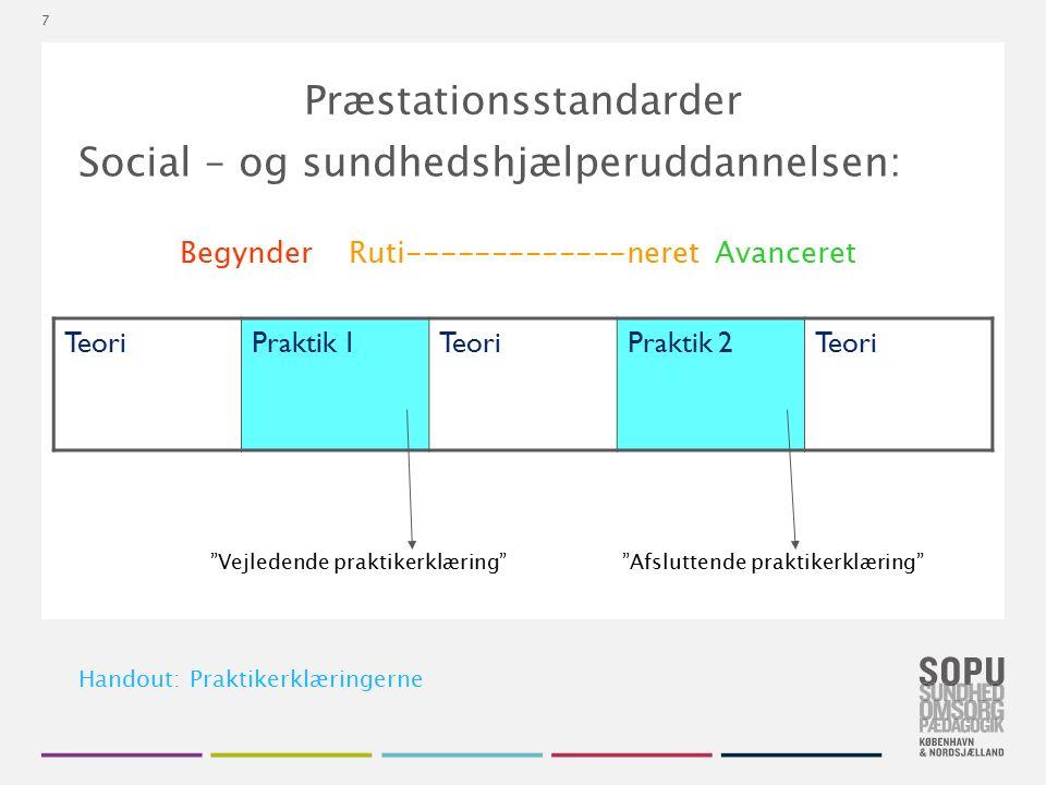 Tekstslide med bullets Brug 'Forøge / Formindske indryk' for at skifte mellem de forskellige niveauer 7 Præstationsstandarder Social – og sundhedshjælperuddannelsen: Begynder Ruti-------------neret Avanceret TeoriPraktik 1TeoriPraktik 2Teori Handout: Praktikerklæringerne Vejledende praktikerklæring Afsluttende praktikerklæring