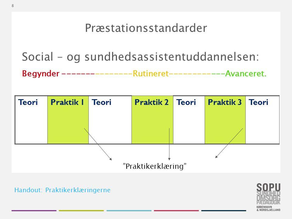 Tekstslide med bullets Brug 'Forøge / Formindske indryk' for at skifte mellem de forskellige niveauer 8 Præstationsstandarder Social – og sundhedsassistentuddannelsen: Begynder ---------------Rutineret------------Avanceret.