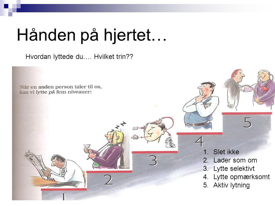 Hånden på hjertet… 1.Slet ikke 2.Lader som om 3.Lytte selektivt 4.Lytte opmærksomt 5.Aktiv lytning Kilde: Tag hjertet med på arbejde, Heart work, Claus Møller, TMI Hvordan lyttede du….