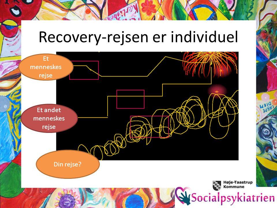 Recovery-rejsen er individuel Din rejse Et andet menneskes rejse Et menneskes rejse