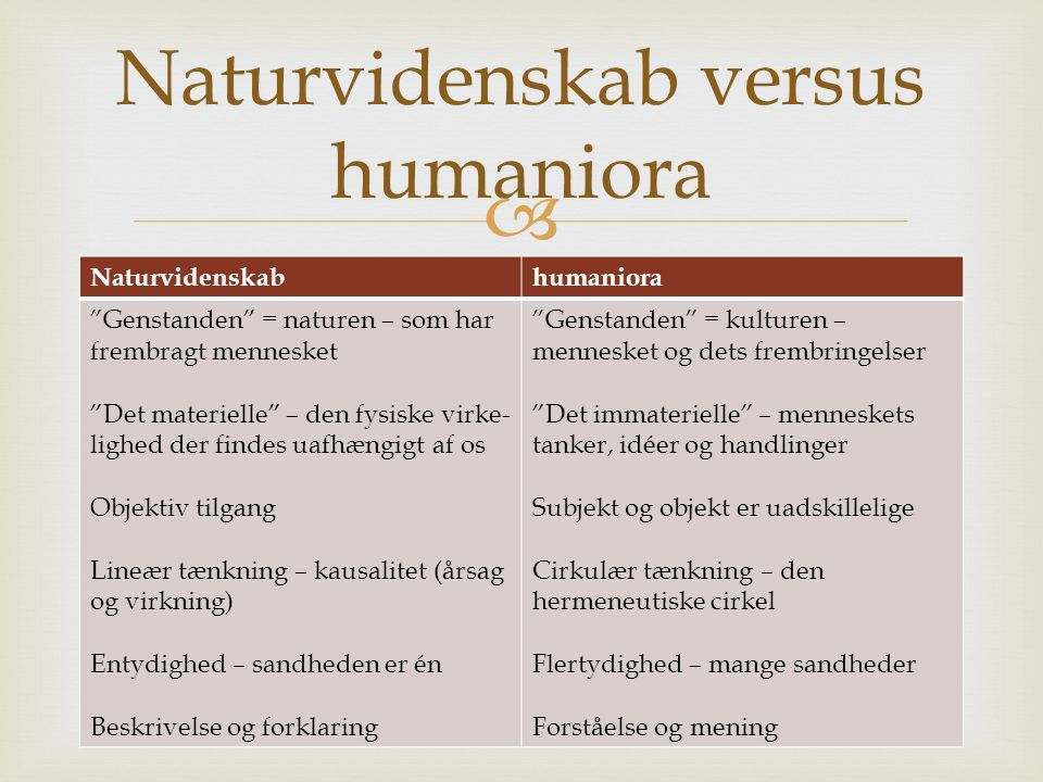 """ Naturvidenskabhumaniora """"Genstanden"""" = naturen – som har frembragt mennesket """"Det materielle"""" – den fysiske virke- lighed der findes uafhængigt af o"""