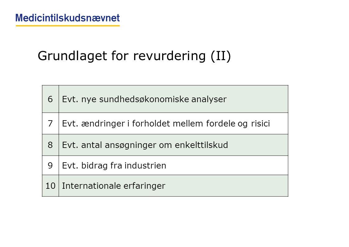 Grundlaget for revurdering (II) 6Evt. nye sundhedsøkonomiske analyser 7Evt.