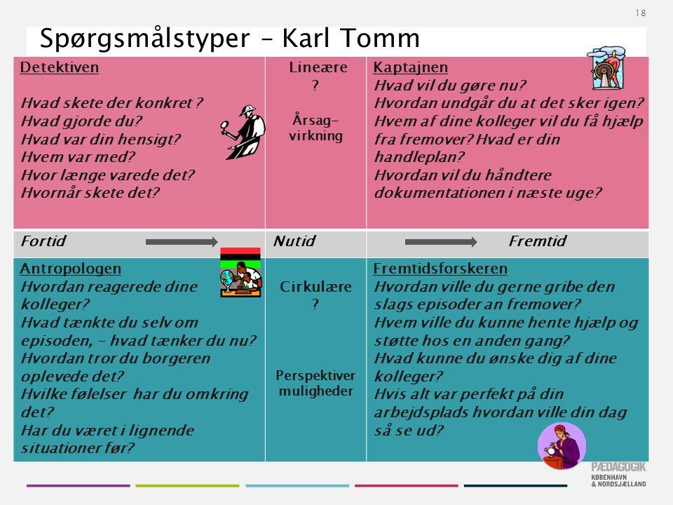 Tekstslide med bullets Brug 'Forøge / Formindske indryk' for at skifte mellem de forskellige niveauer Spørgsmålstyper – Karl Tomm Detektiven Hvad skete der konkret .