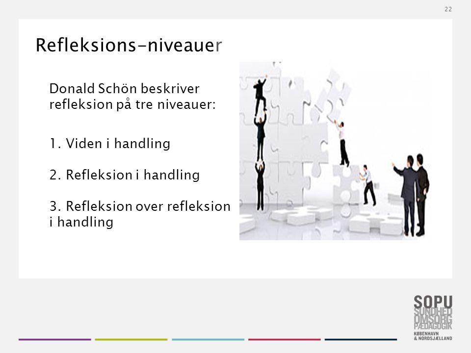 Tekstslide med bullets Brug 'Forøge / Formindske indryk' for at skifte mellem de forskellige niveauer Refleksions-niveauer Donald Schön beskriver refleksion på tre niveauer: 1.