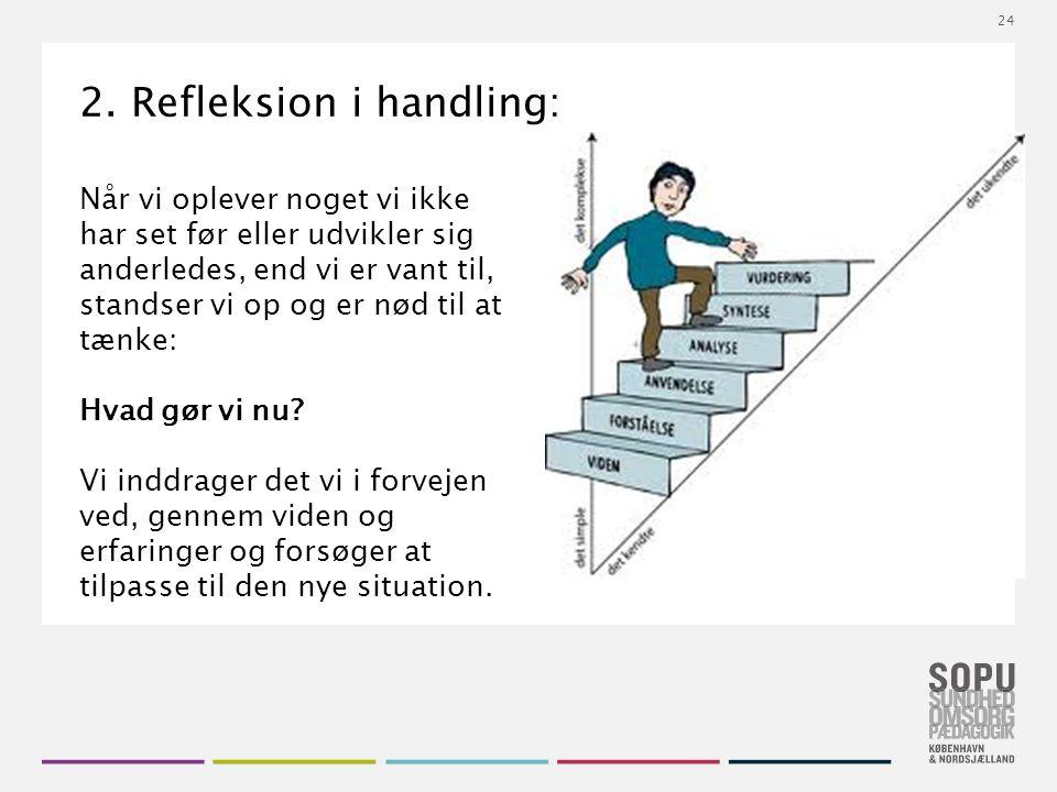 Tekstslide med bullets Brug 'Forøge / Formindske indryk' for at skifte mellem de forskellige niveauer 2.