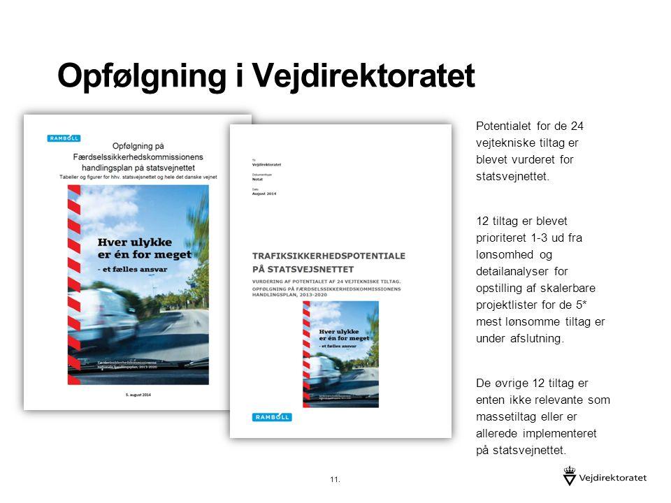 Opfølgning i Vejdirektoratet Potentialet for de 24 vejtekniske tiltag er blevet vurderet for statsvejnettet.