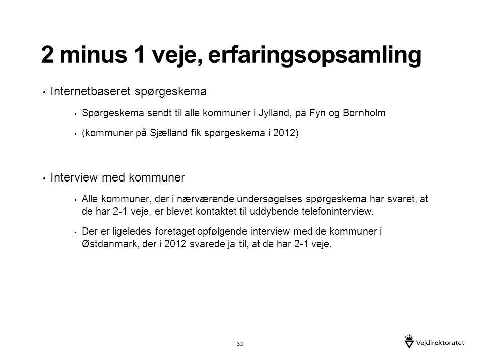 2 minus 1 veje, erfaringsopsamling Internetbaseret spørgeskema Spørgeskema sendt til alle kommuner i Jylland, på Fyn og Bornholm (kommuner på Sjælland fik spørgeskema i 2012) Interview med kommuner Alle kommuner, der i nærværende undersøgelses spørgeskema har svaret, at de har 2-1 veje, er blevet kontaktet til uddybende telefoninterview.