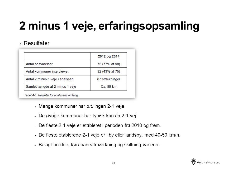 2 minus 1 veje, erfaringsopsamling Resultater Mange kommuner har p.t.