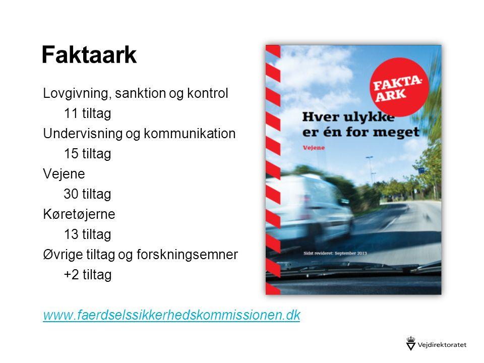 Faktaark Lovgivning, sanktion og kontrol 11 tiltag Undervisning og kommunikation 15 tiltag Vejene 30 tiltag Køretøjerne 13 tiltag Øvrige tiltag og forskningsemner +2 tiltag www.faerdselssikkerhedskommissionen.dk
