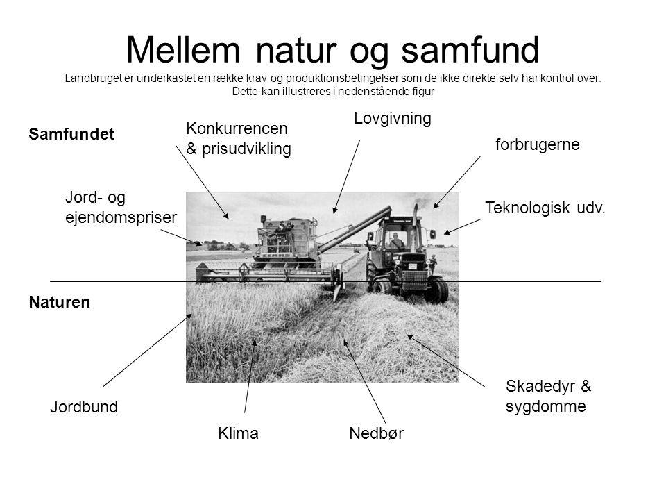 Mellem natur og samfund Landbruget er underkastet en række krav og produktionsbetingelser som de ikke direkte selv har kontrol over.