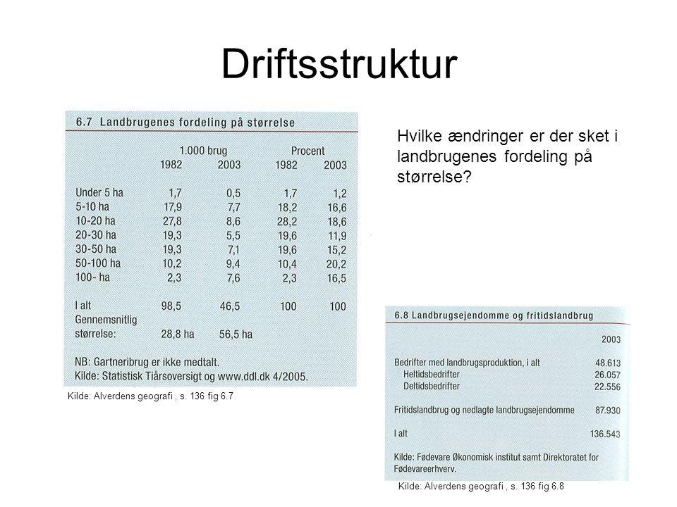 Driftsstruktur Kilde: Alverdens geografi, s. 136 fig 6.7 Kilde: Alverdens geografi, s.