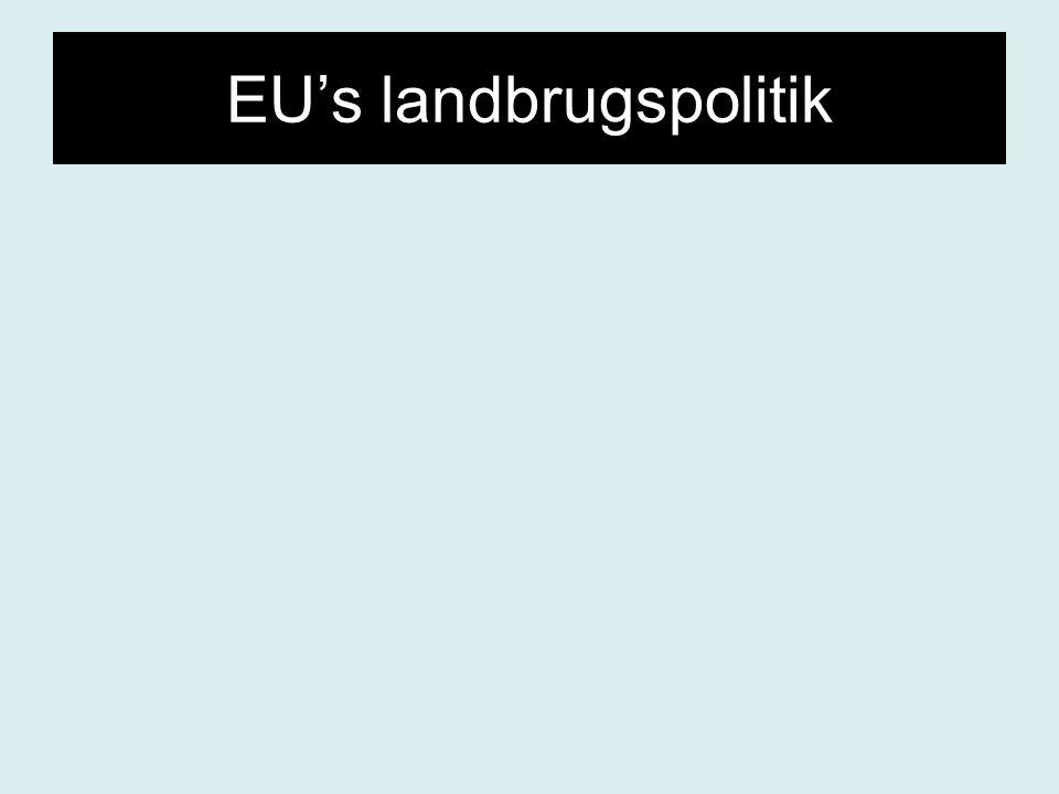 EU's landbrugspolitik