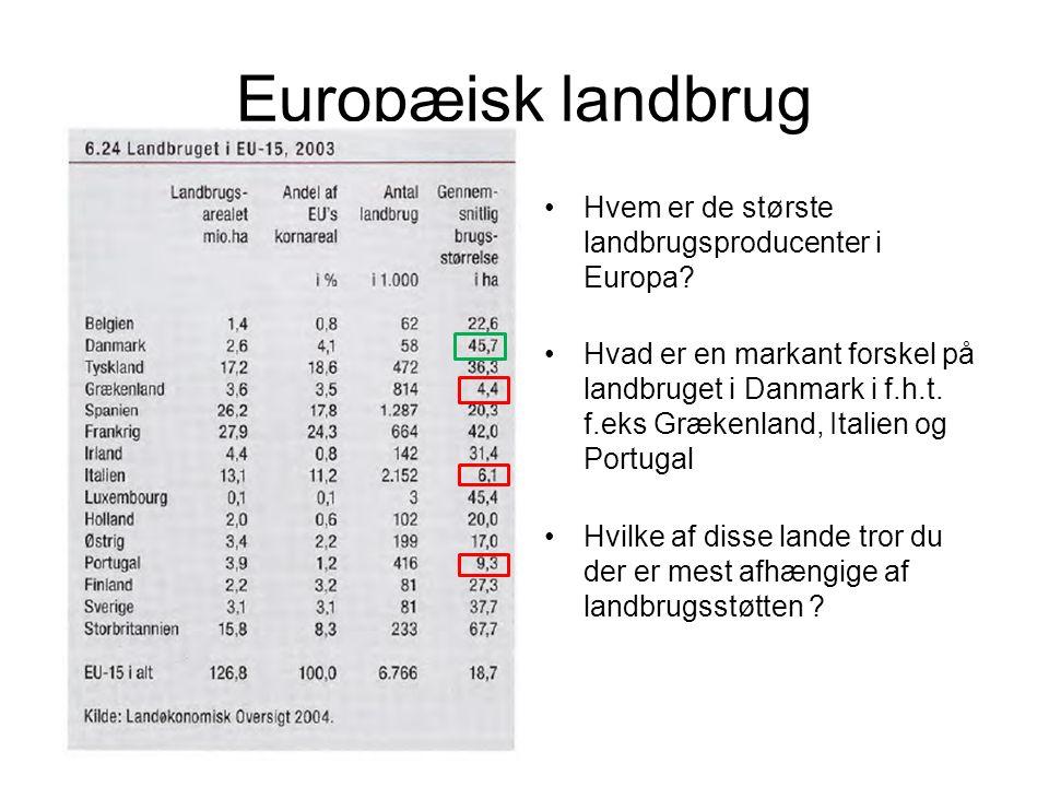 Europæisk landbrug Hvem er de største landbrugsproducenter i Europa.
