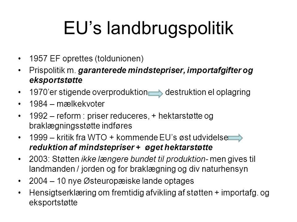 EU's landbrugspolitik 1957 EF oprettes (toldunionen) Prispolitik m.