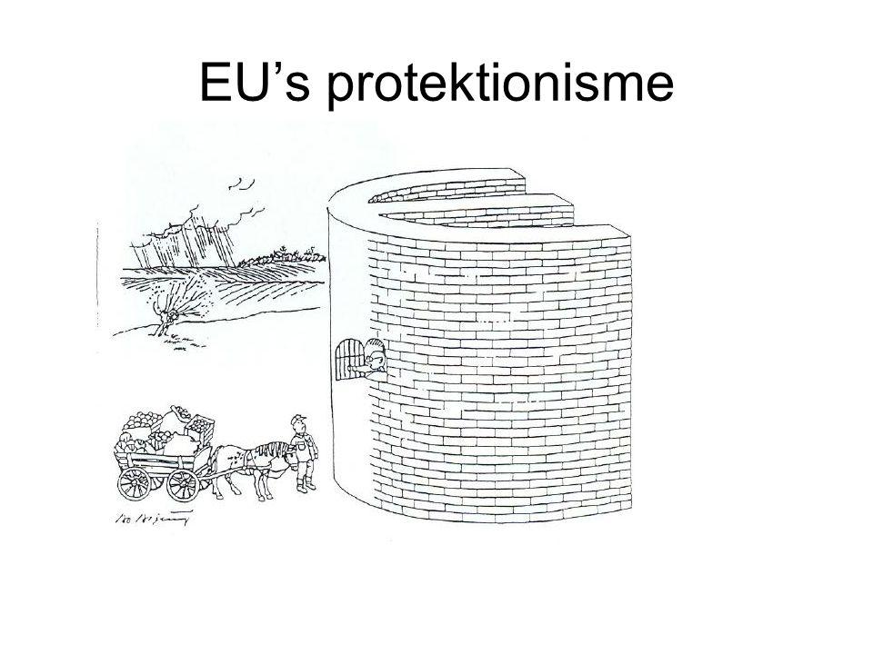 EU's protektionisme