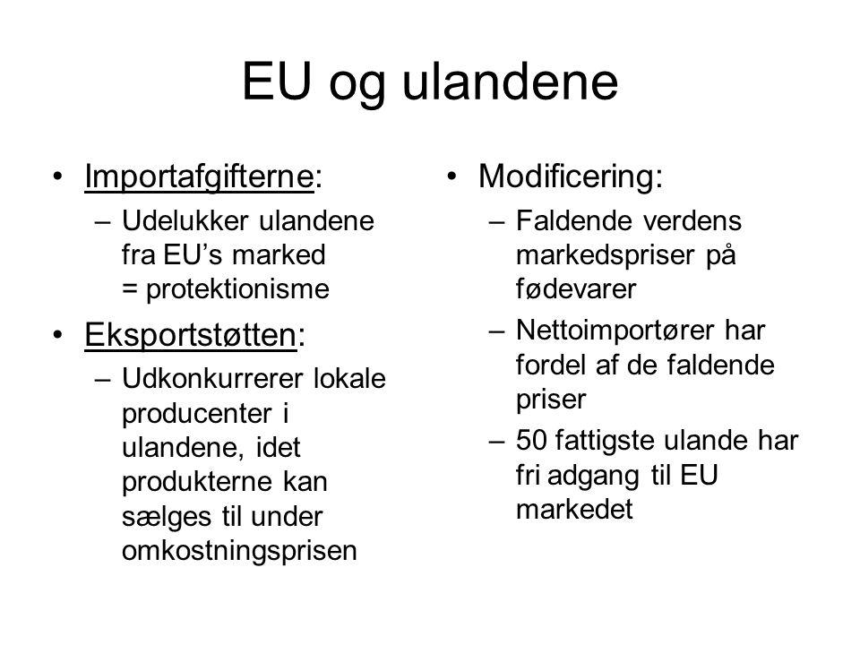 EU og ulandene Importafgifterne: –Udelukker ulandene fra EU's marked = protektionisme Eksportstøtten: –Udkonkurrerer lokale producenter i ulandene, idet produkterne kan sælges til under omkostningsprisen Modificering: –Faldende verdens markedspriser på fødevarer –Nettoimportører har fordel af de faldende priser –50 fattigste ulande har fri adgang til EU markedet