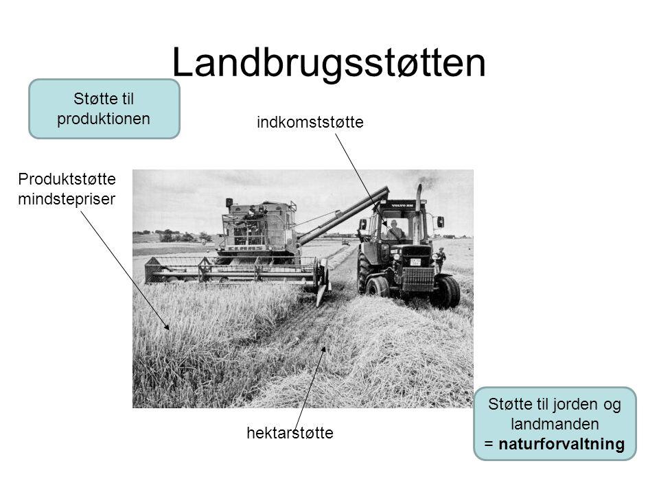 Landbrugsstøtten Produktstøtte mindstepriser indkomststøtte hektarstøtte Støtte til produktionen Støtte til jorden og landmanden = naturforvaltning