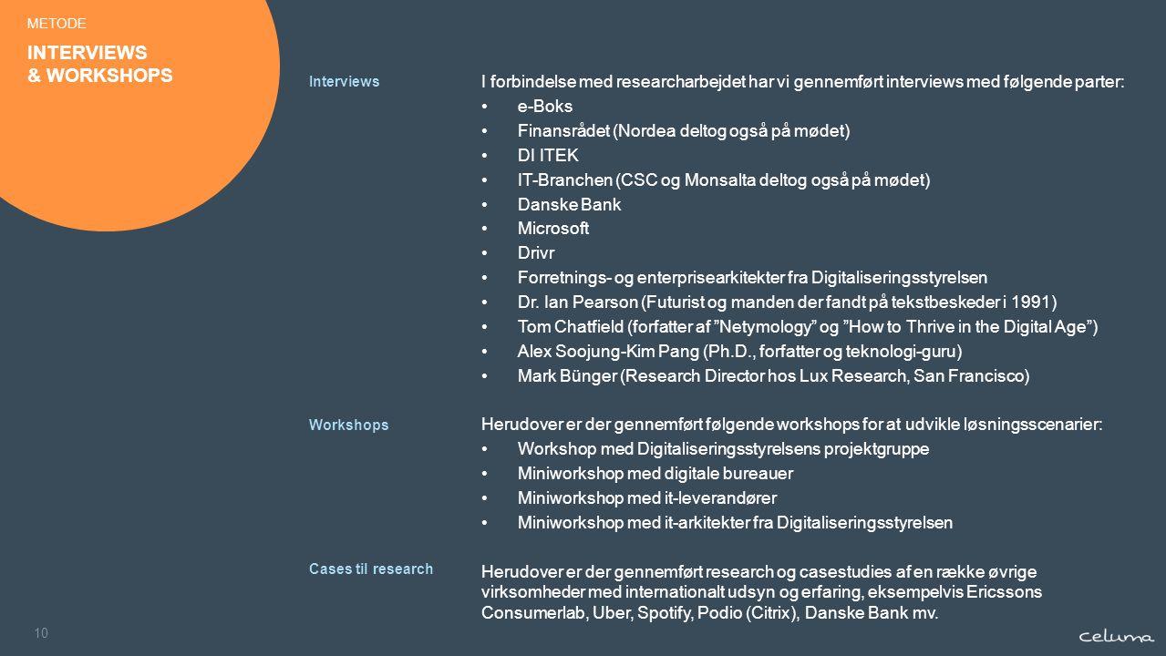 10 I forbindelse med researcharbejdet har vi gennemført interviews med følgende parter: e-Boks Finansrådet (Nordea deltog også på mødet) DI ITEK IT-Branchen (CSC og Monsalta deltog også på mødet) Danske Bank Microsoft Drivr Forretnings- og enterprisearkitekter fra Digitaliseringsstyrelsen Dr.