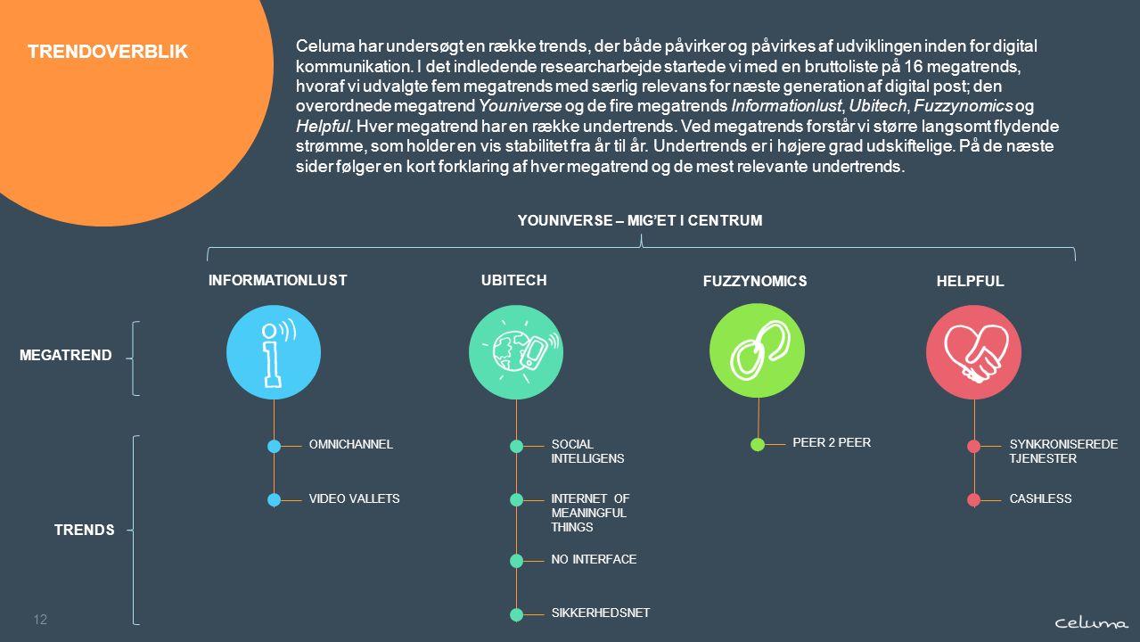 12 TRENDOVERBLIK Celuma har undersøgt en række trends, der både påvirker og påvirkes af udviklingen inden for digital kommunikation.