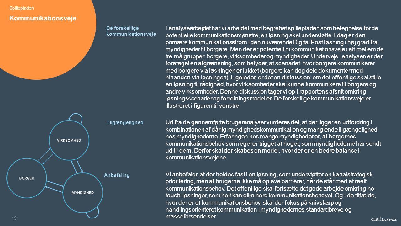 19 Kommunikationsveje Spillepladen I analysearbejdet har vi arbejdet med begrebet spillepladen som betegnelse for de potentielle kommunikationsmønstre, en løsning skal understøtte.