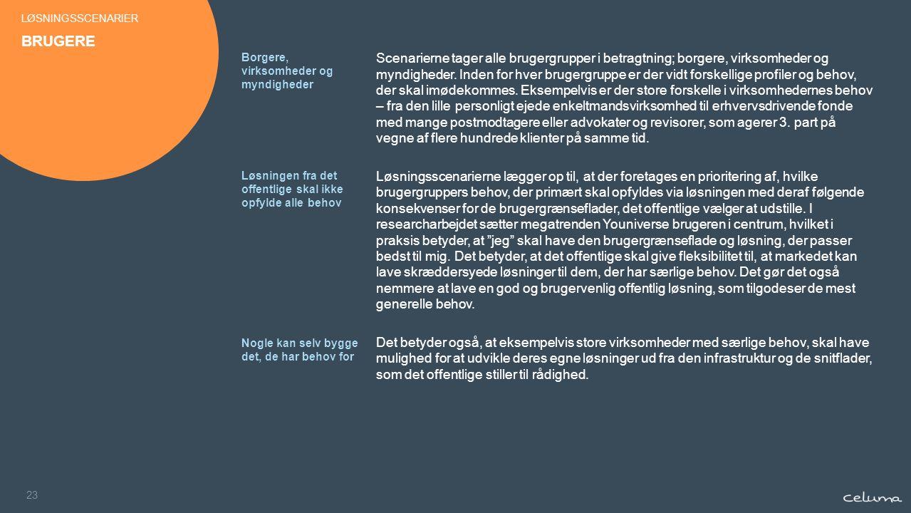 23 BRUGERE LØSNINGSSCENARIER Scenarierne tager alle brugergrupper i betragtning; borgere, virksomheder og myndigheder.