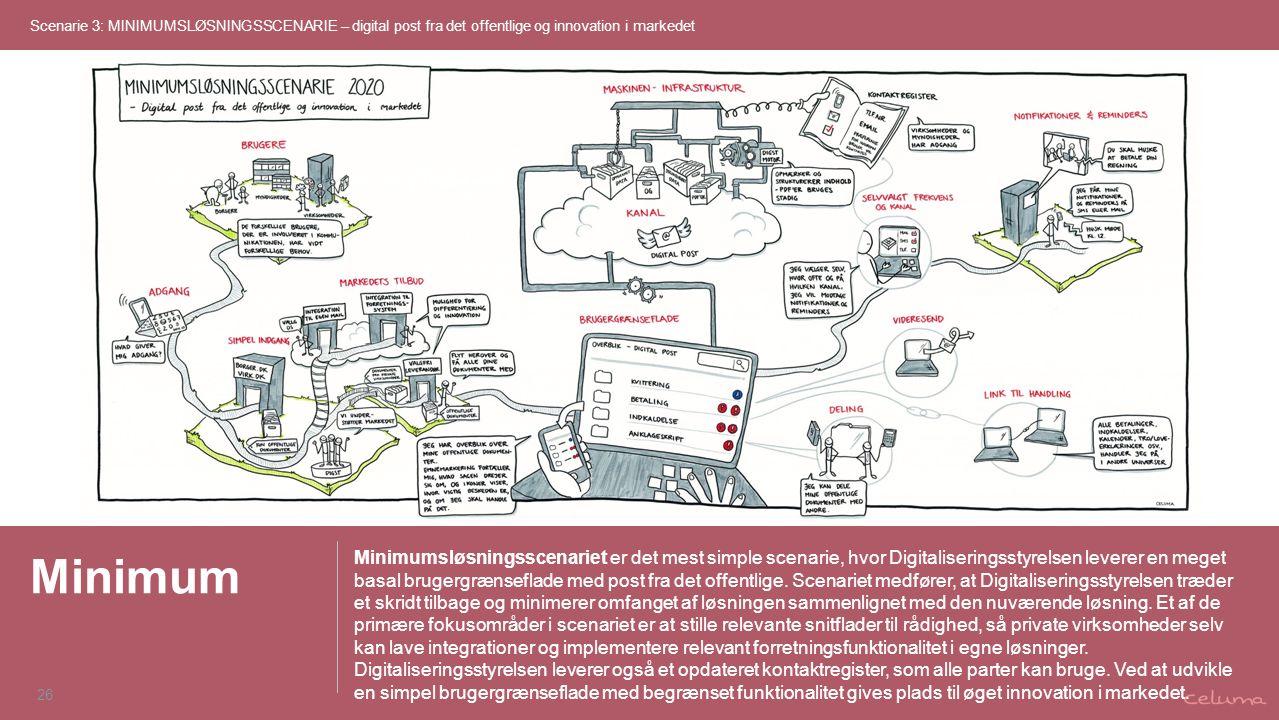 26 Minimum Minimumsløsningsscenariet er det mest simple scenarie, hvor Digitaliseringsstyrelsen leverer en meget basal brugergrænseflade med post fra det offentlige.