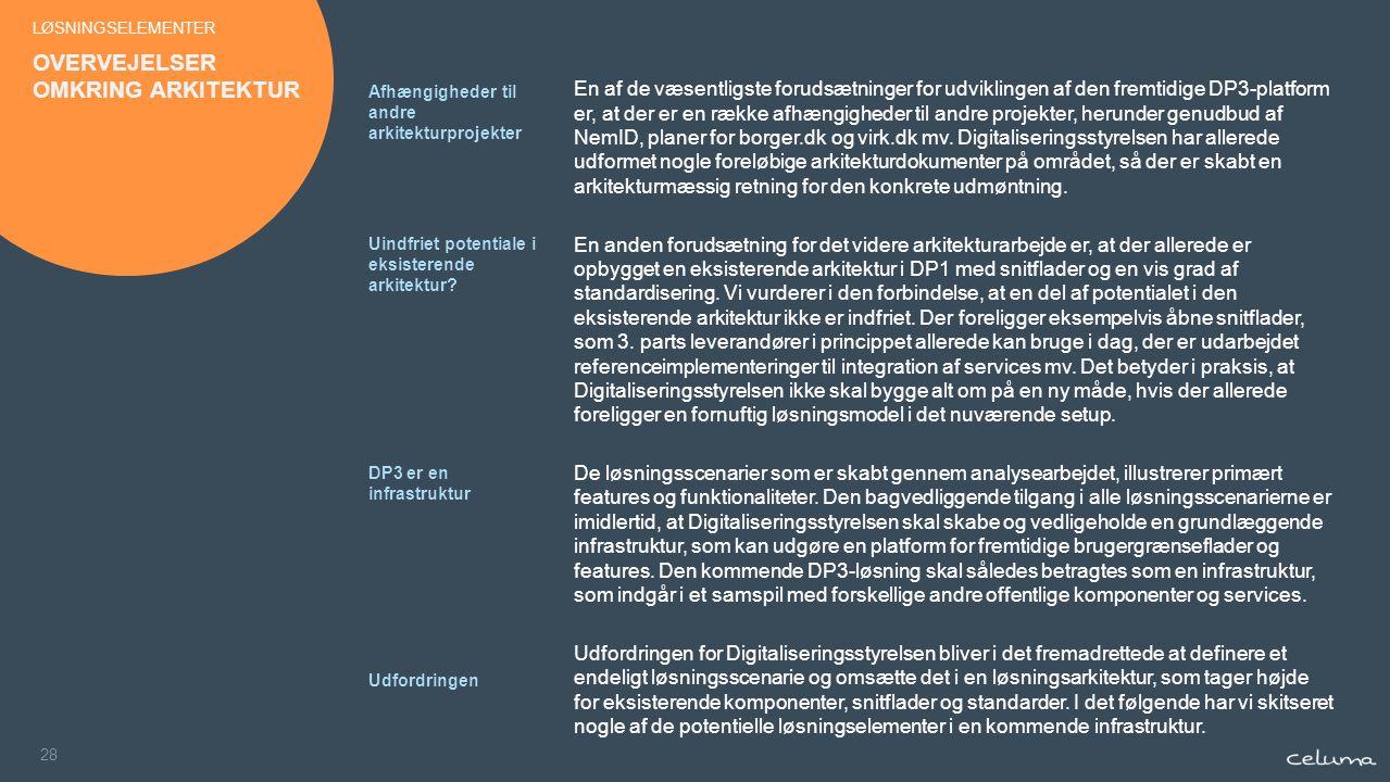 28 En af de væsentligste forudsætninger for udviklingen af den fremtidige DP3-platform er, at der er en række afhængigheder til andre projekter, herunder genudbud af NemID, planer for borger.dk og virk.dk mv.