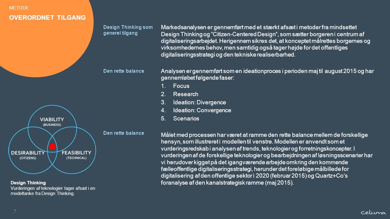 7 Markedsanalysen er gennemført med et stærkt afsæt i metoder fra mindsettet Design Thinking og Citizen-Centered Design , som sætter borgeren i centrum af digitaliseringsarbejdet.
