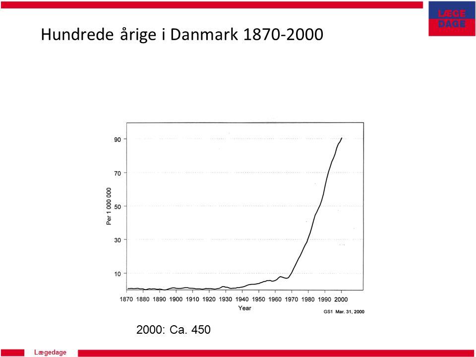 Lægedage Hundrede årige i Danmark 1870-2000 2000: Ca. 450