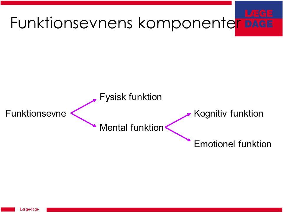 Lægedage Funktionsevnens komponenter Funktionsevne Fysisk funktion Mental funktion Kognitiv funktion Emotionel funktion