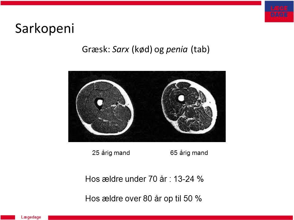 Lægedage Sarkopeni Græsk: Sarx (kød) og penia (tab) 25 årig mand65 årig mand Hos ældre under 70 år : 13-24 % Hos ældre over 80 år op til 50 %
