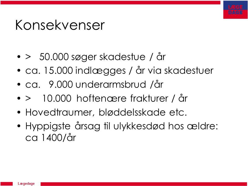 Lægedage Konsekvenser > 50.000 søger skadestue / år ca.
